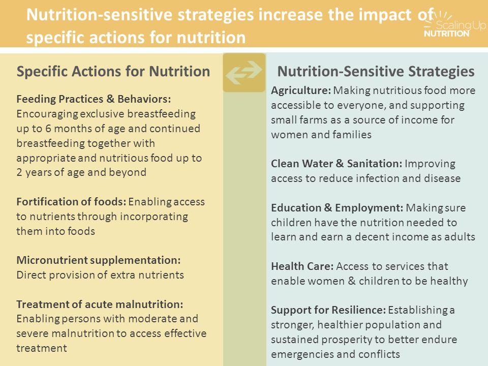 Specific Actions for Nutrition Nutrition-Sensitive Strategies