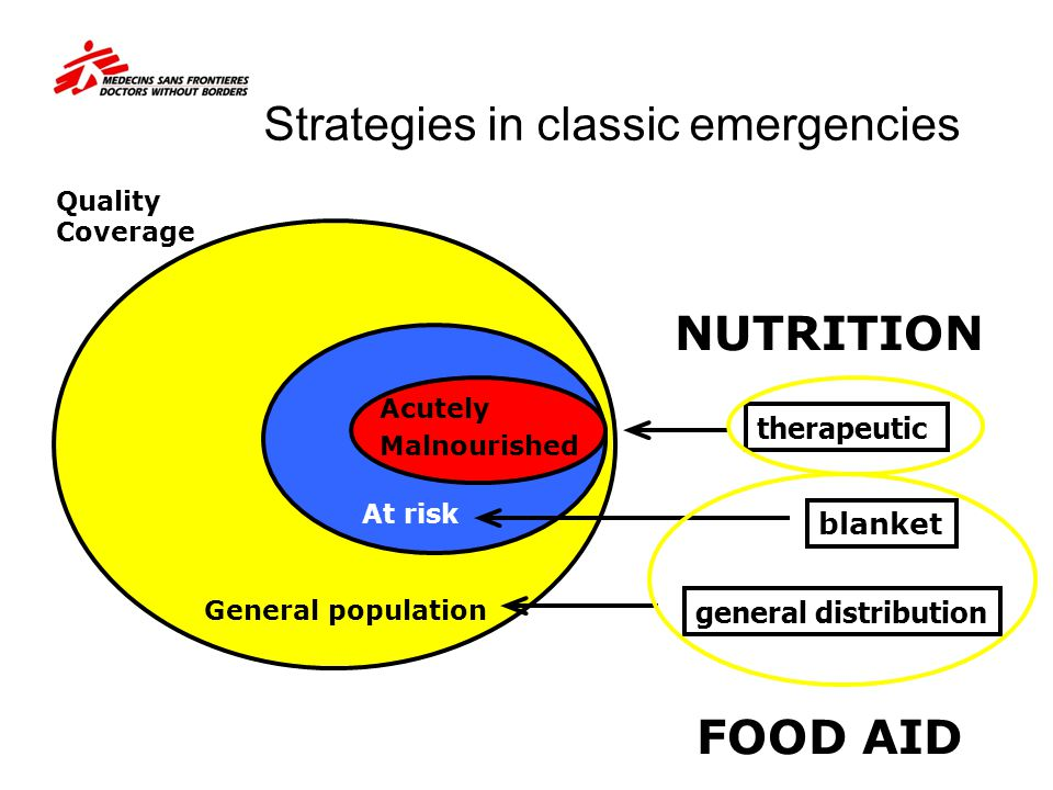 Strategies in classic emergencies