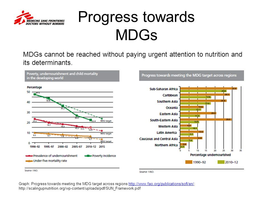 Progress towards MDGs MDGs cannot be reached without paying urgent attention to nutrition and its determinants.