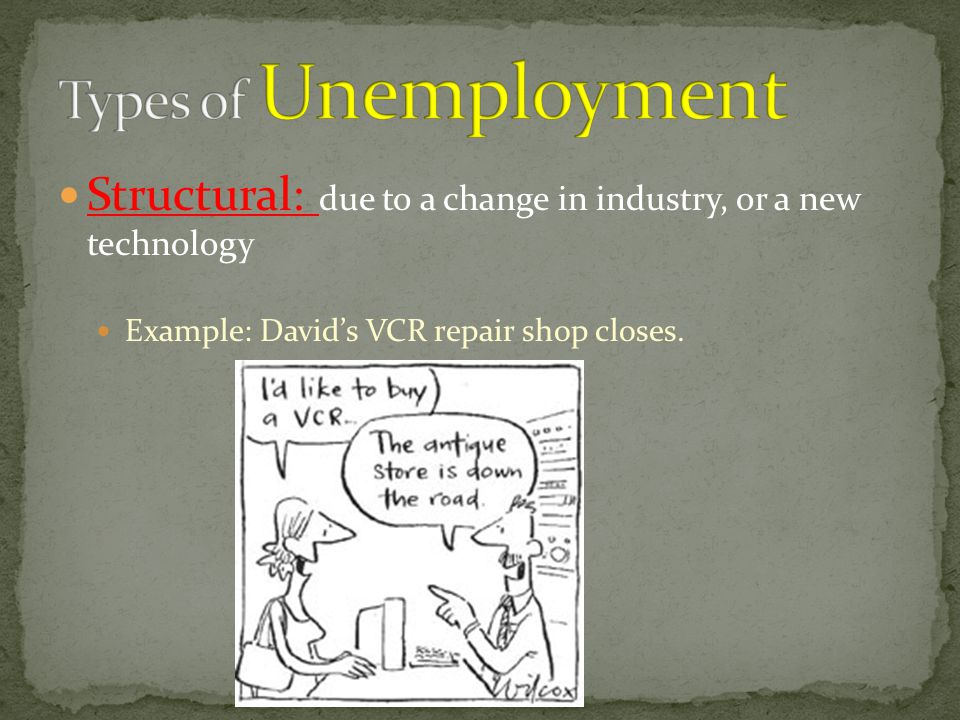 Types of Unemployment Structural: due to a change in industry, or a new technology.