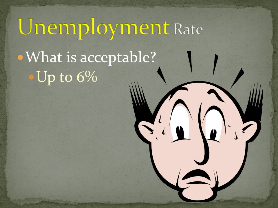 Unemployment Rate What is acceptable Up to 6%