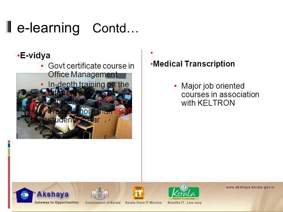 e-learning Contd… E-vidya Medical Transcription