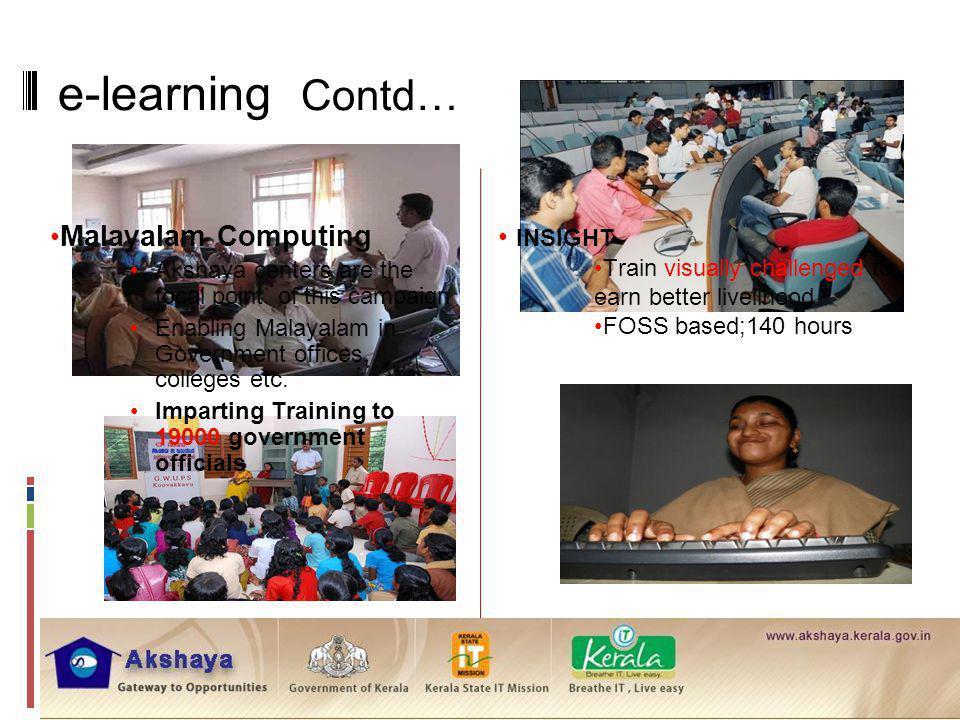 e-learning Contd… Malayalam Computing INSIGHT