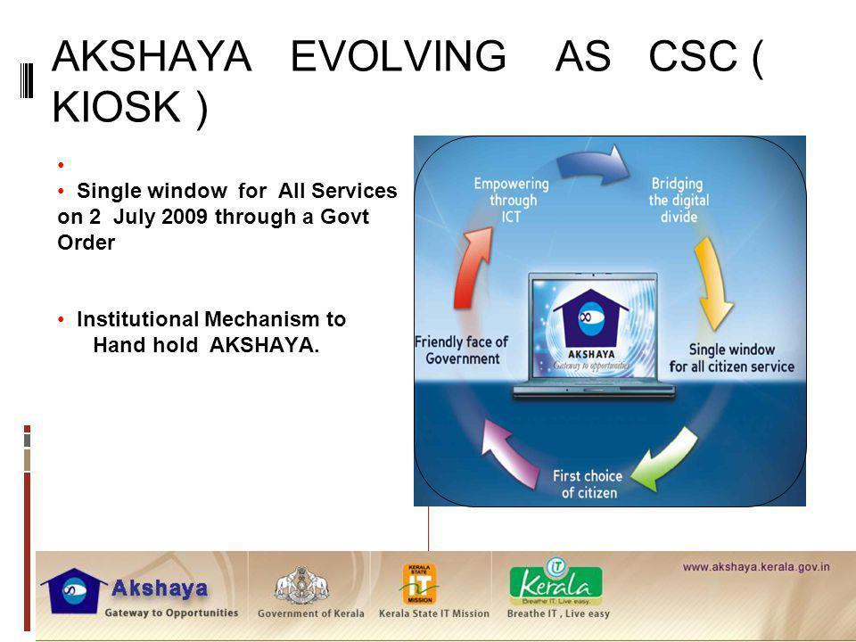 AKSHAYA EVOLVING AS CSC ( KIOSK )