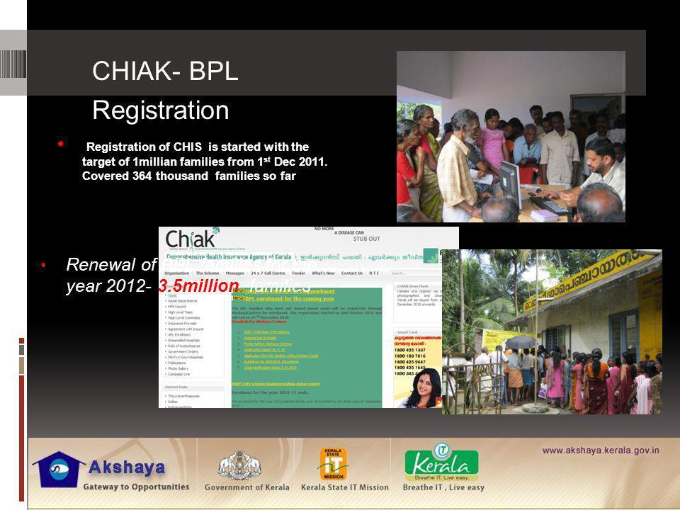 CHIAK- BPL Registration