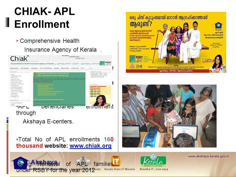 CHIAK- APL Enrollment Comprehensive Health
