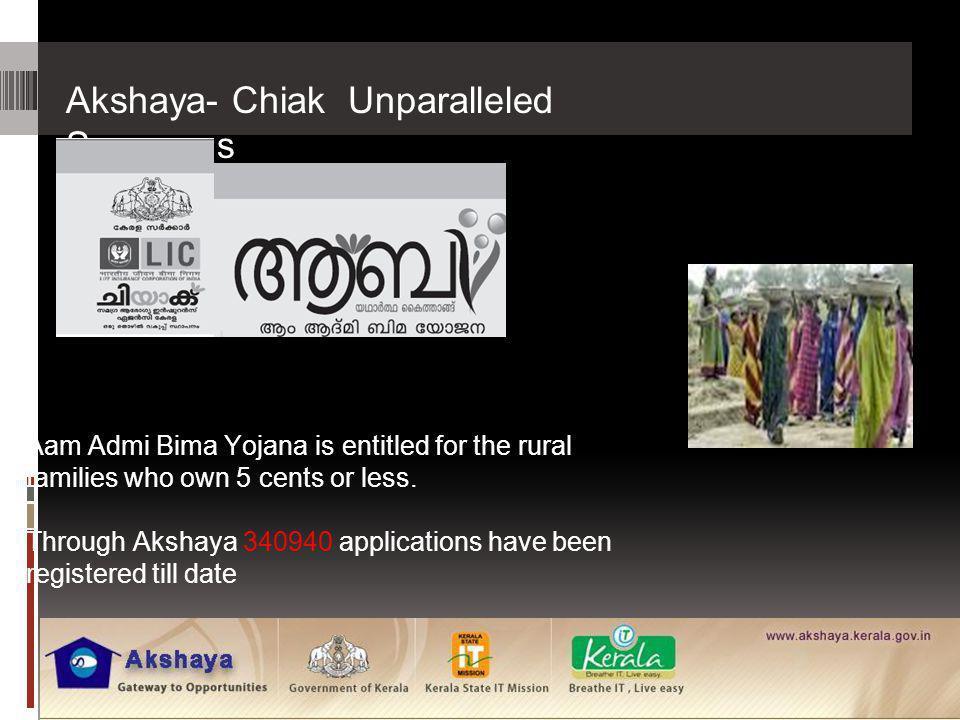 Akshaya- Chiak Unparalleled Success s