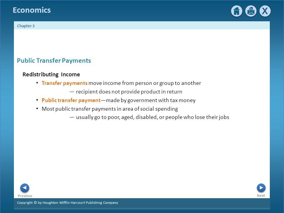 Public Transfer Payments