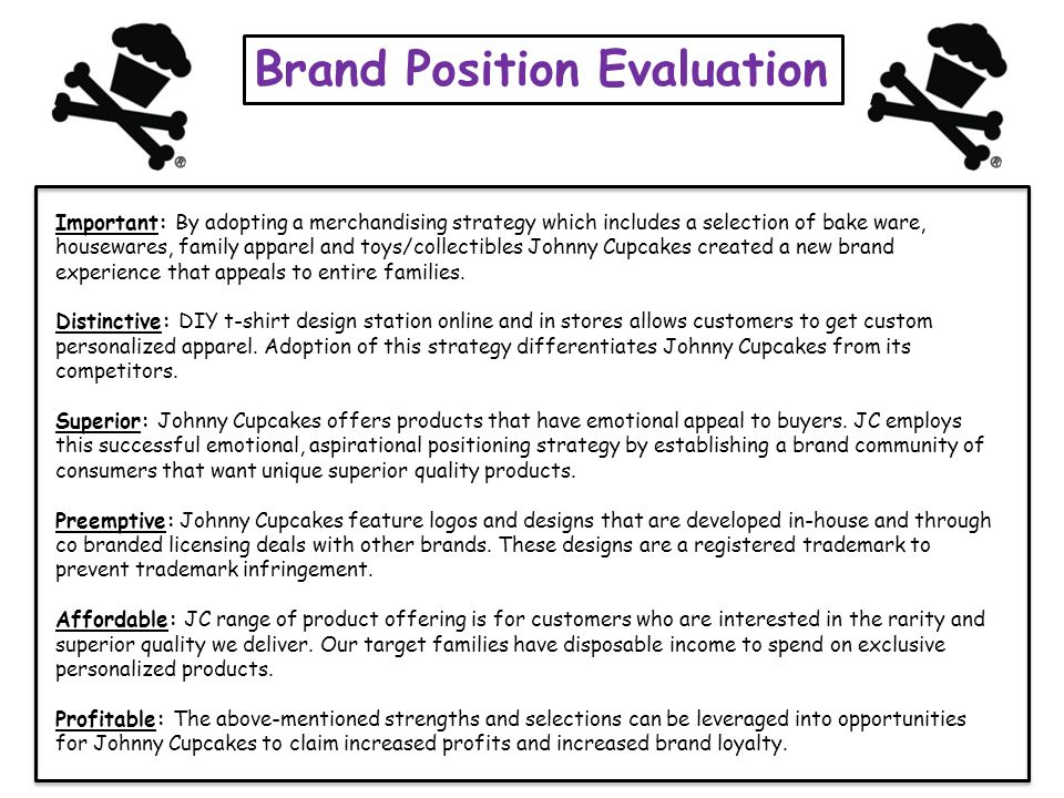 Brand Position Evaluation
