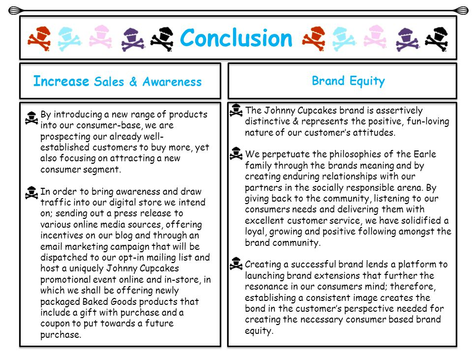 Conclusion Increase Sales & Awareness Brand Equity
