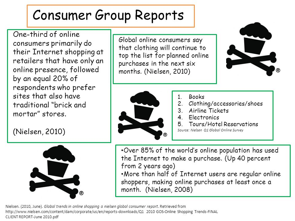 Consumer Group Reports