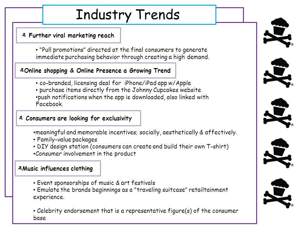 Industry Trends INSA (artist), Nicki Minaj (performer/musician)
