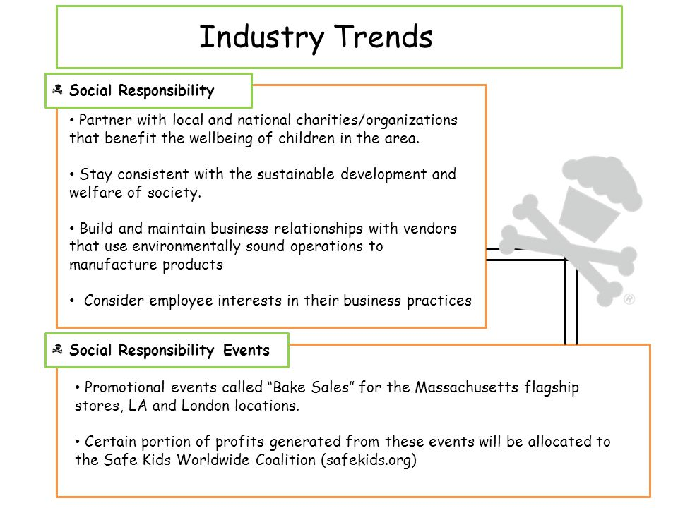 Industry Trends Social Responsibility