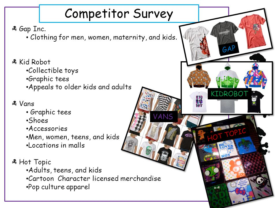 Competitor Survey Gap Inc.
