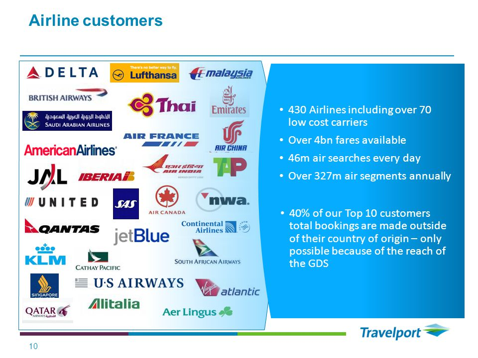Airline customers 430 Airlines including over 70 low cost carriers