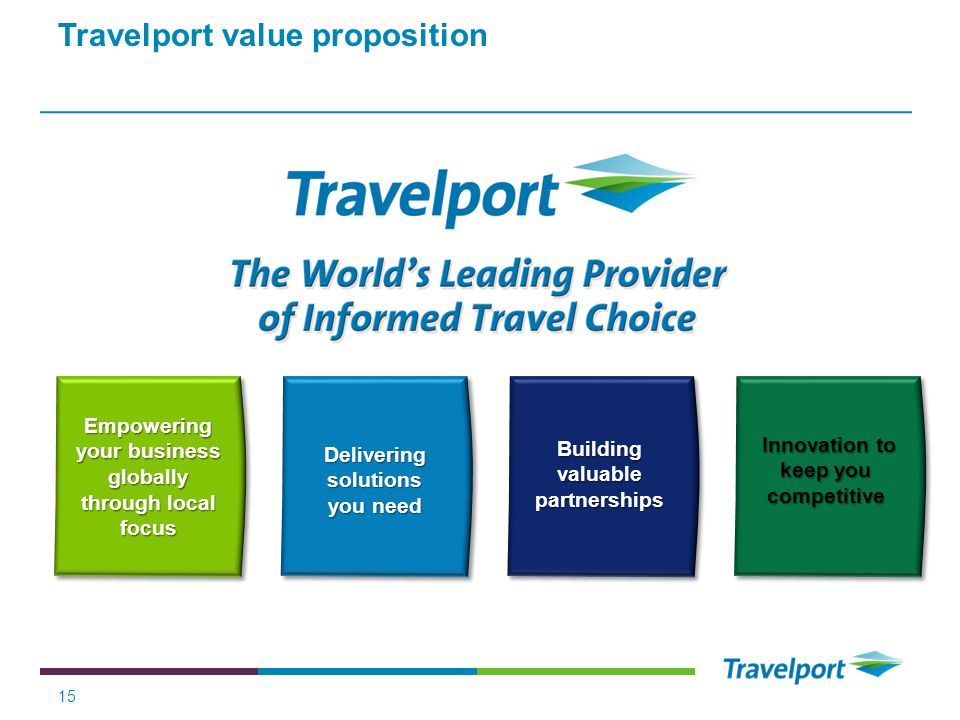 Travelport value proposition