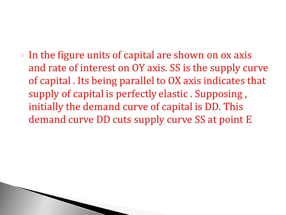 In the figure units of capital are shown on ox axis and rate of interest on OY axis.