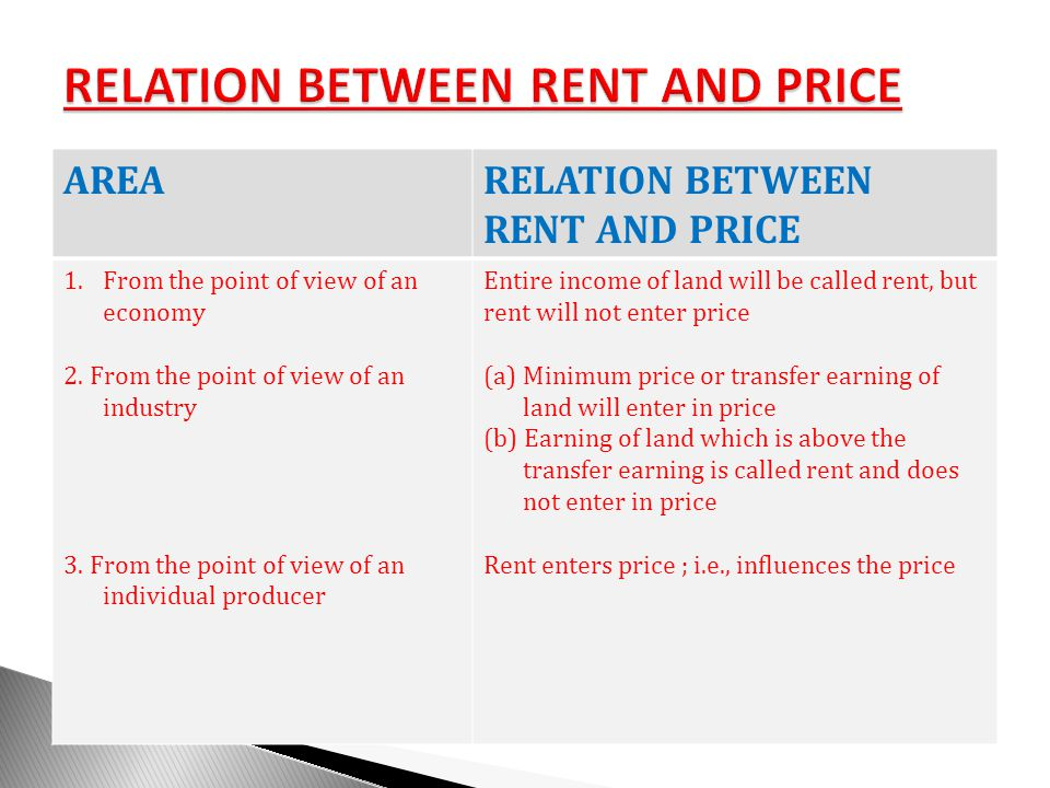 RELATION BETWEEN RENT AND PRICE
