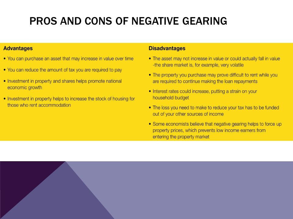 Pros and cons of negative gearing
