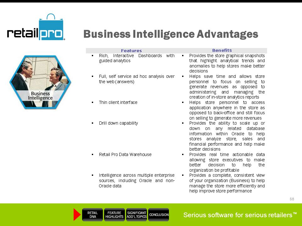 Business Intelligence Advantages