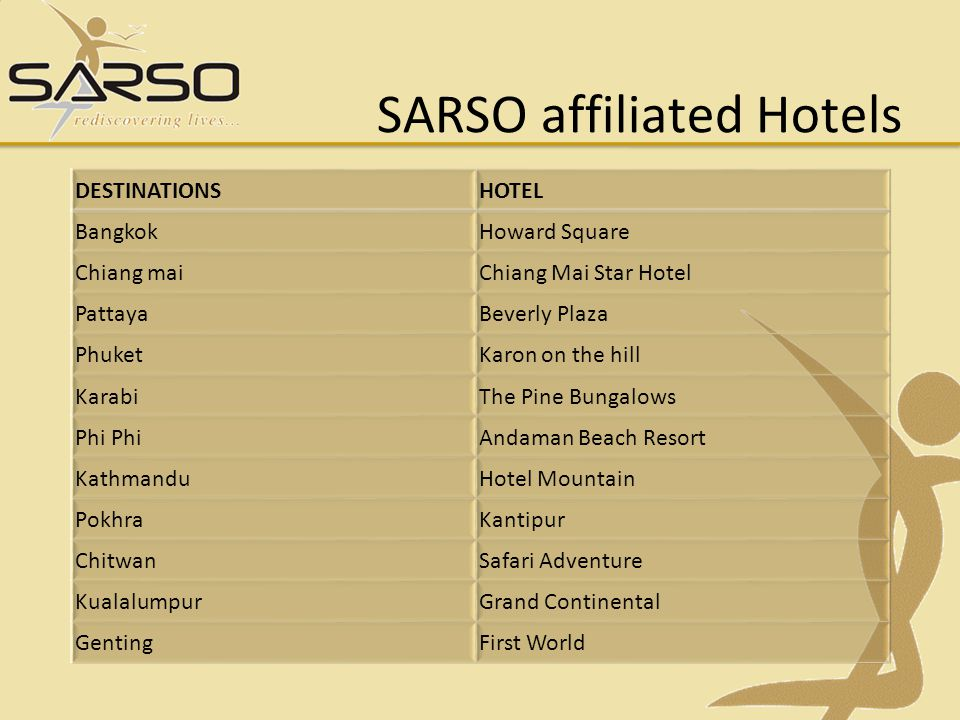 SARSO affiliated Hotels