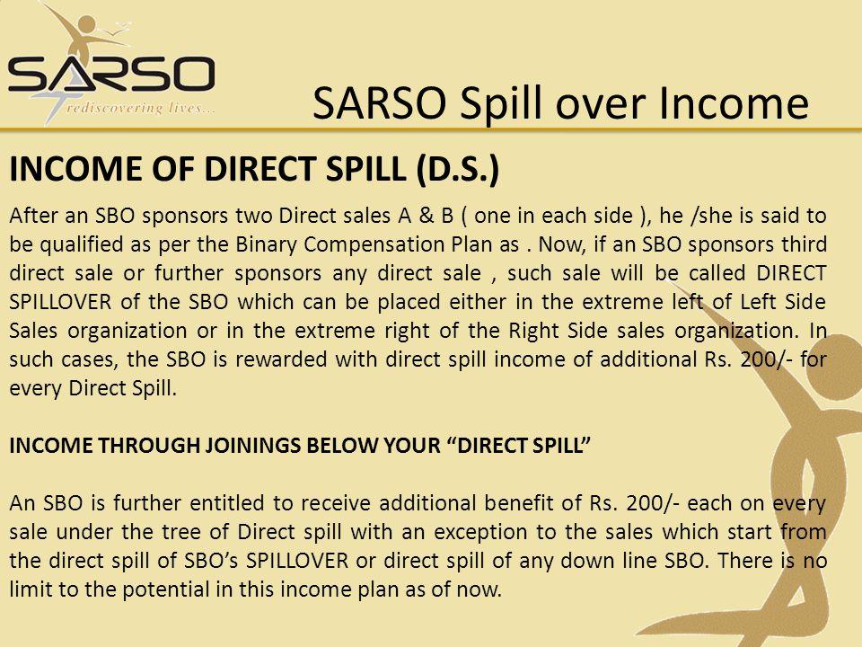 SARSO Spill over Income