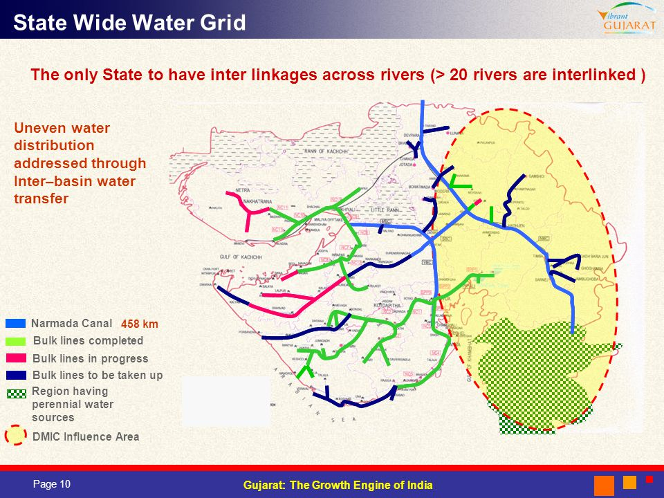 State Wide Water Grid The only State to have inter linkages across rivers (> 20 rivers are interlinked )