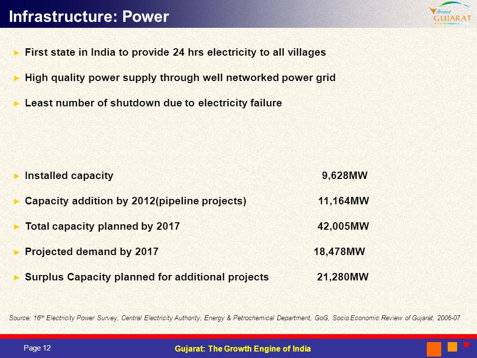 Infrastructure: Power