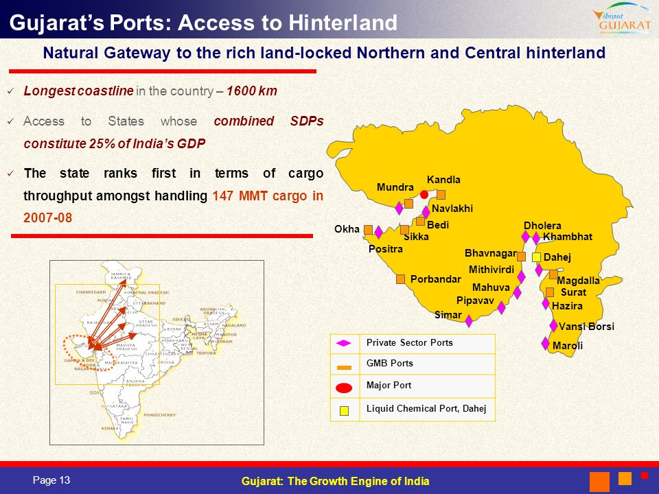 Gujarat's Ports: Access to Hinterland