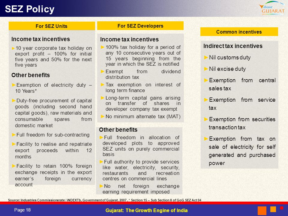 SEZ Policy Income tax incentives Income tax incentives