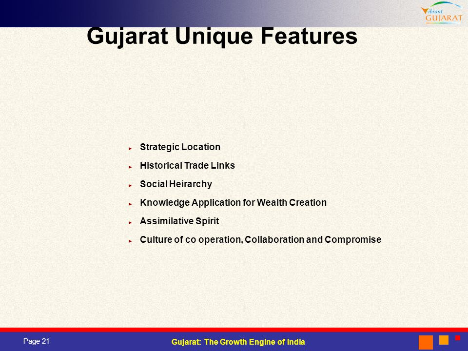 Gujarat Unique Features