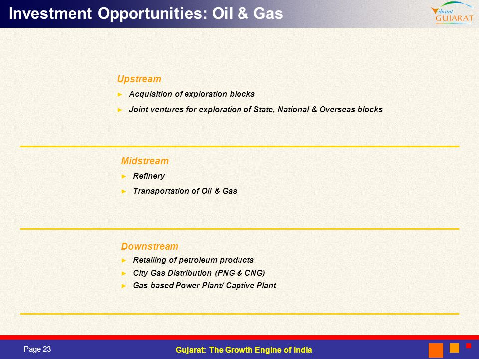 Investment Opportunities: Oil & Gas
