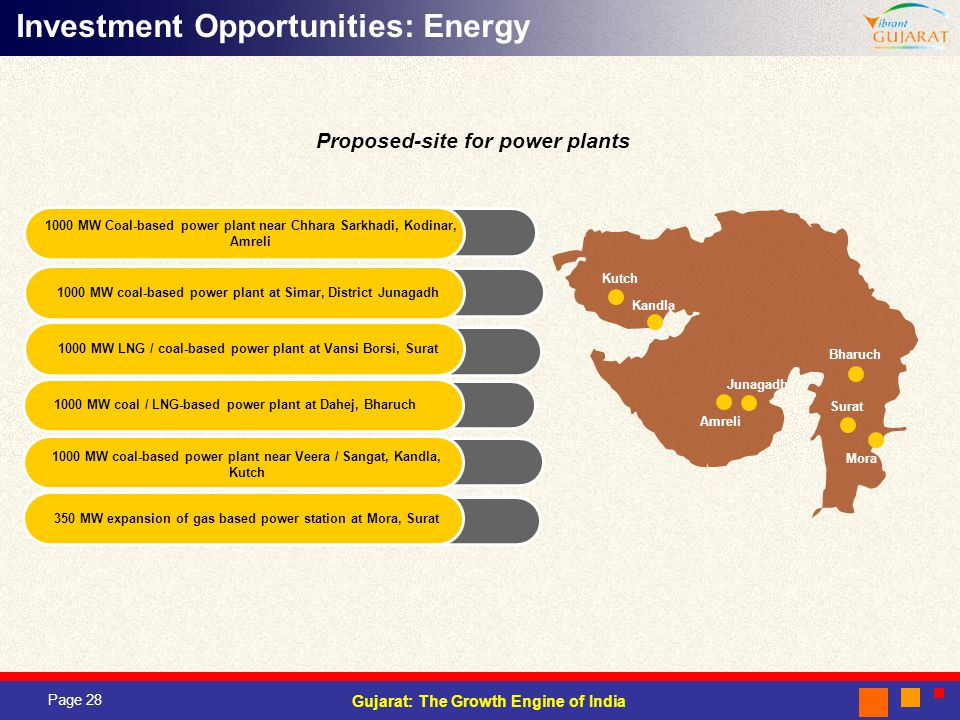 Investment Opportunities: Energy