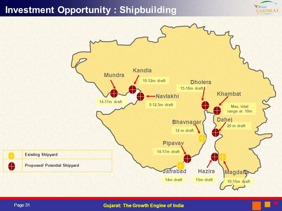 Investment Opportunity : Shipbuilding