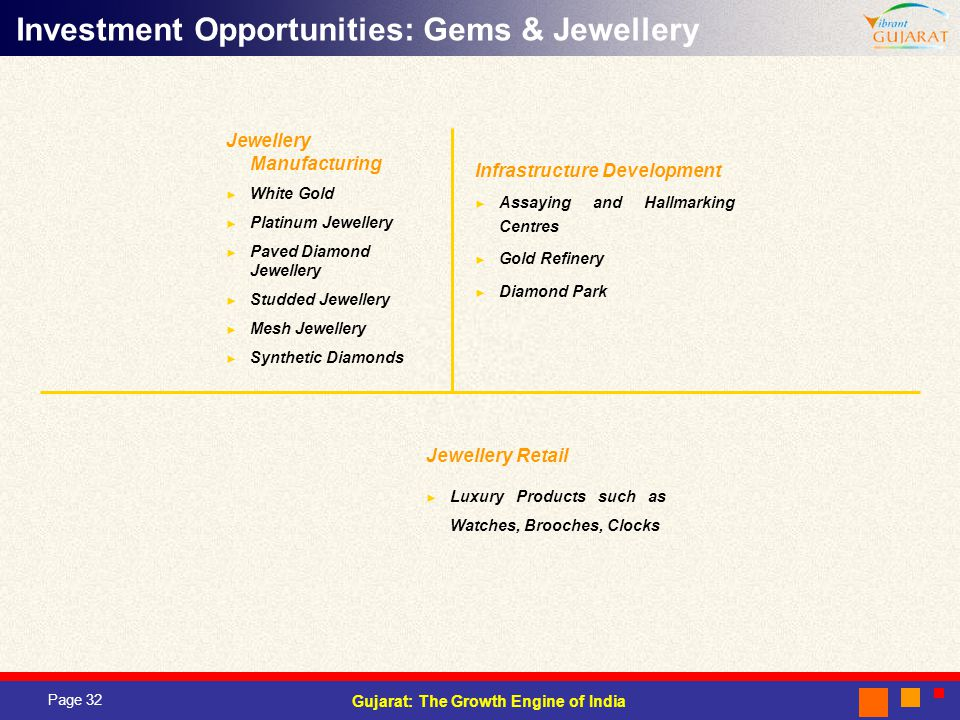 Investment Opportunities: Gems & Jewellery