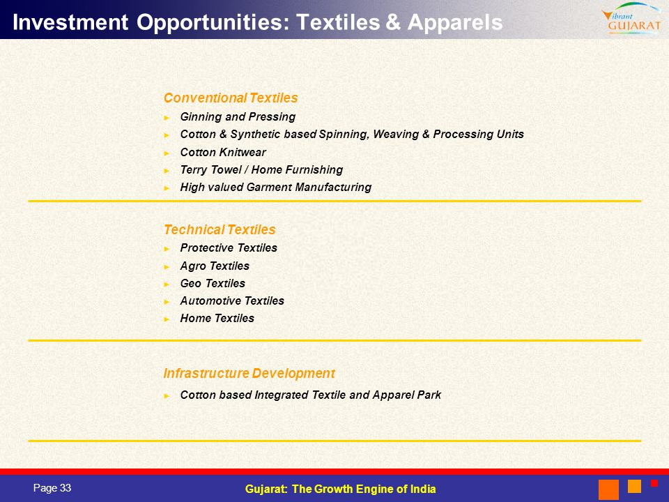Investment Opportunities: Textiles & Apparels