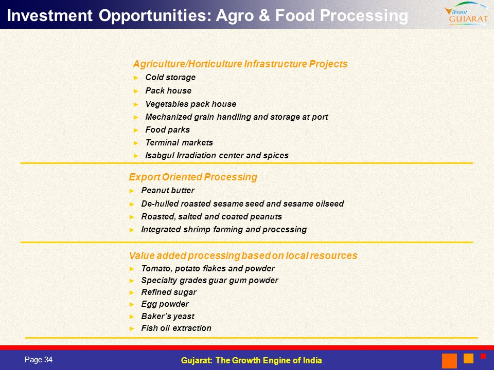Investment Opportunities: Agro & Food Processing