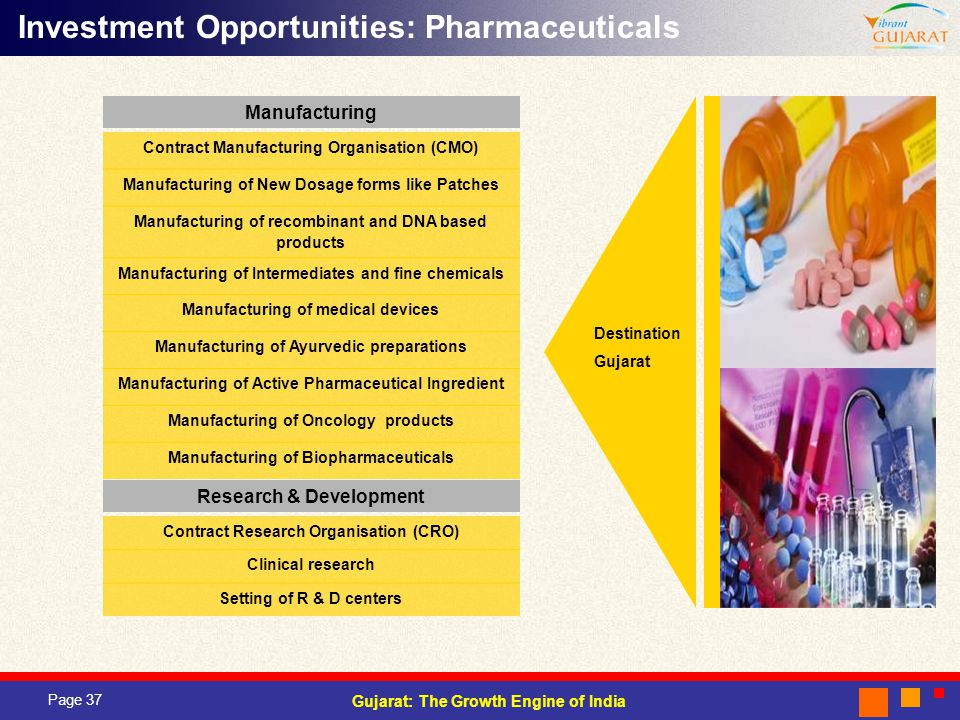 Investment Opportunities: Pharmaceuticals