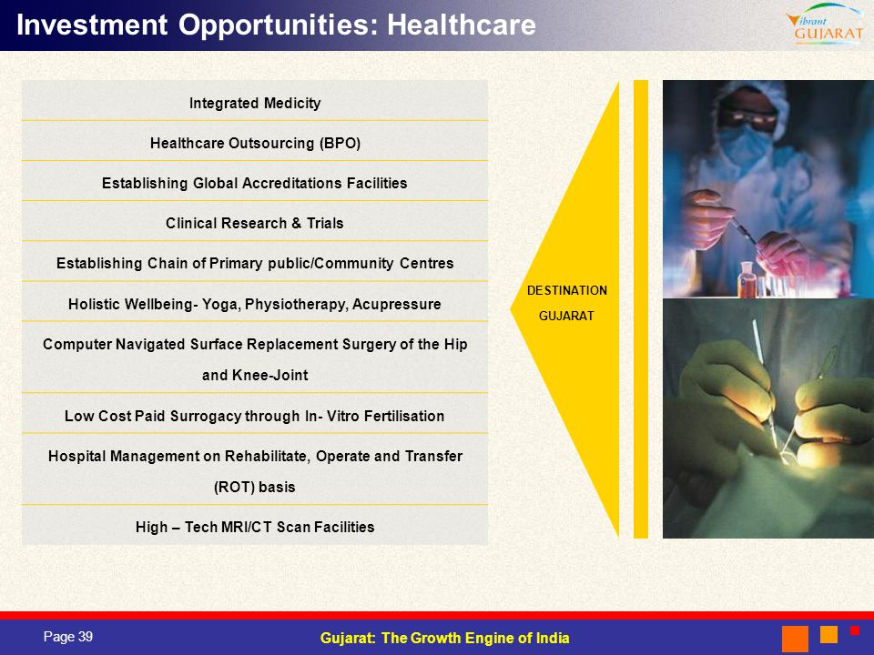 Investment Opportunities: Healthcare