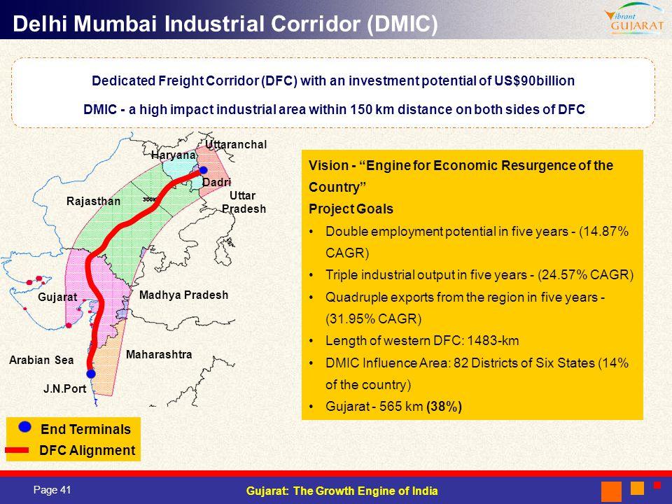 Delhi Mumbai Industrial Corridor (DMIC)