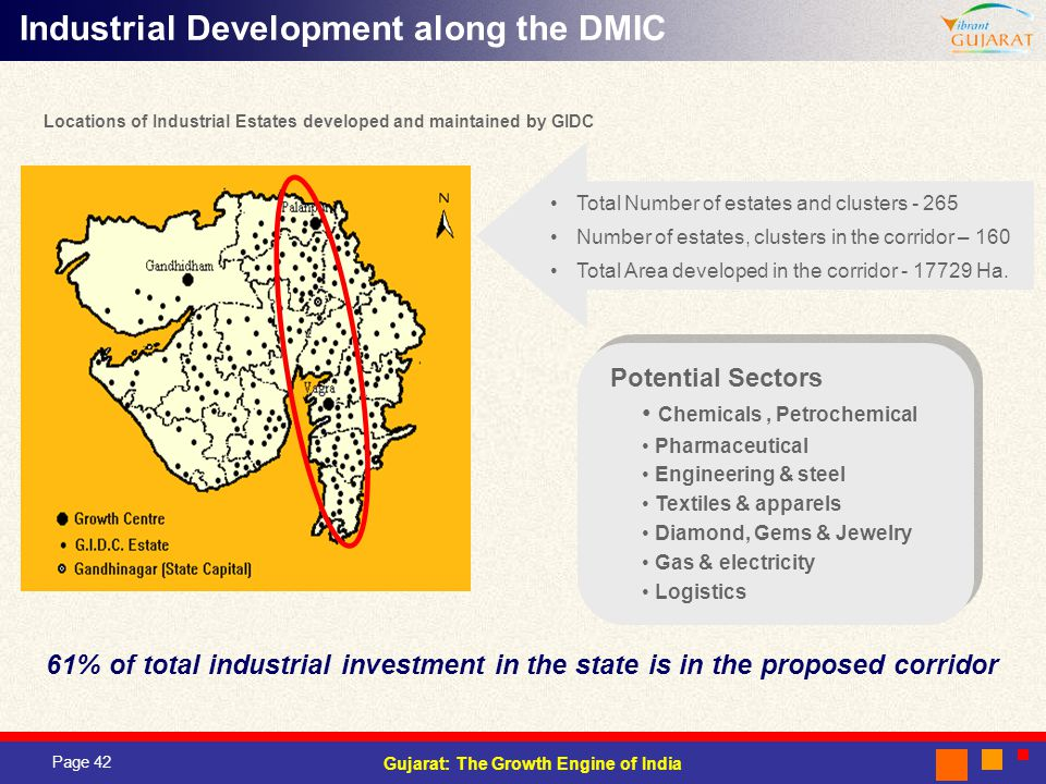 Industrial Development along the DMIC