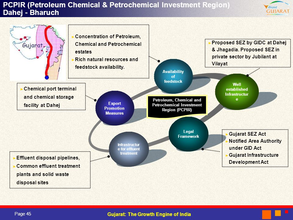 PCPIR (Petroleum Chemical & Petrochemical Investment Region)