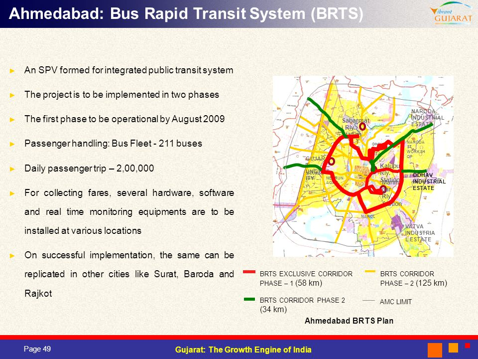 Ahmedabad: Bus Rapid Transit System (BRTS)