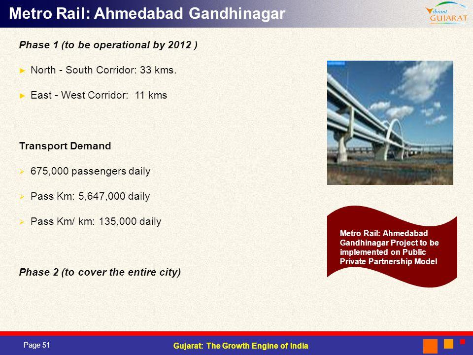 Metro Rail: Ahmedabad Gandhinagar