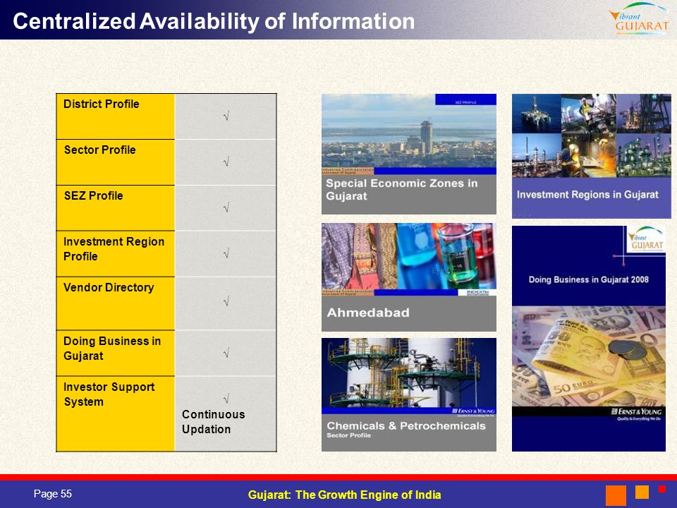 Centralized Availability of Information