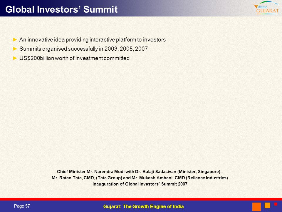 inauguration of Global Investors' Summit 2007