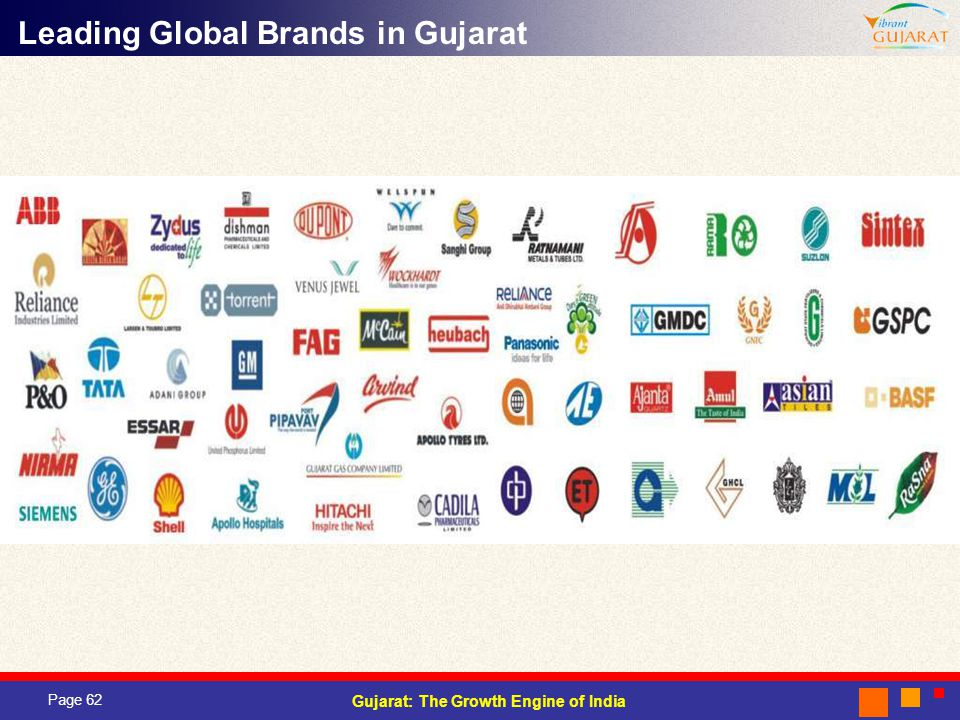 Leading Global Brands in Gujarat