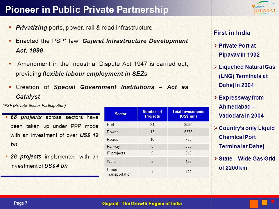 Pioneer in Public Private Partnership