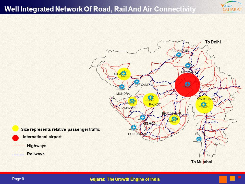 Well Integrated Network Of Road, Rail And Air Connectivity