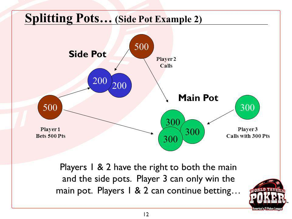 Splitting Pots… (Side Pot Example 2)